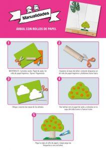 manualidad-arbol-papel-sexta-avenida
