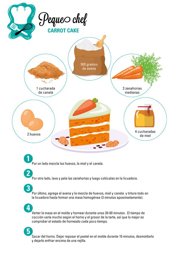 receta-carrot-cake-sexta-avenida